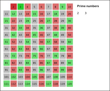 04-funkce/sieve2.png