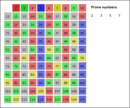 04-funkce/sieve4.png