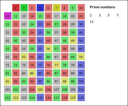 04-funkce/sieve5.png